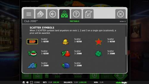 Club 2000 Review Slots Scatter Symbol Rules