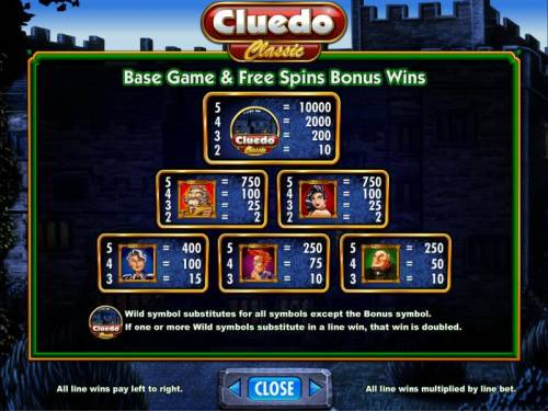 Cluedo - Classic Review Slots base game and free spins bonus wins