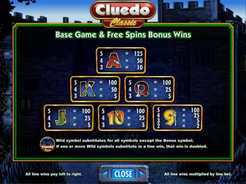 Cluedo - Classic Review Slots base game and free spins bonus win continued