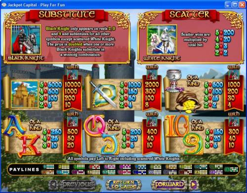 Coat of Arms review on Review Slots