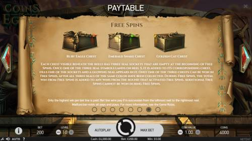 Coins of Egypt Review Slots Free Spins Rules