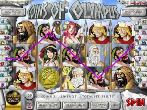 Coins of Olympus review on Review Slots