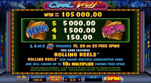 Cool Wolf Review Slots Win up to 105000.00. Scatter symbols pays