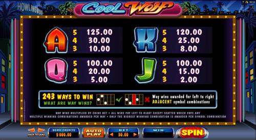 Cool Wolf Review Slots Low value game symbols paytable