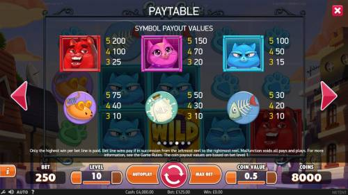Copy Cats Review Slots High value slot game symbols paytable.
