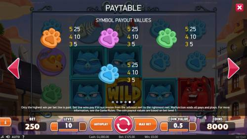 Copy Cats Review Slots Low value game symbols paytable.