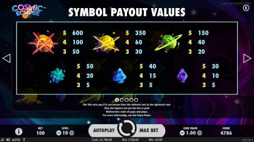 Cosmic Eclipse Review Slots Paytable