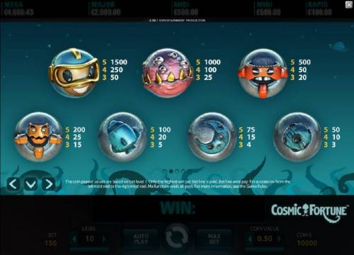 Cosmic Fortune Review Slots Slot game symbols paytable
