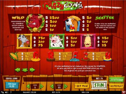 Crazy Cows Review Slots Slot game symbols paytable