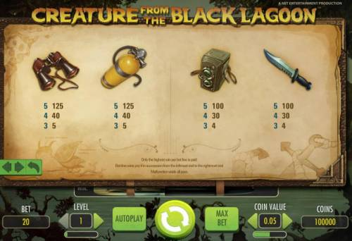 Creature from the Black Lagoon Review Slots slot game low symbols paytable