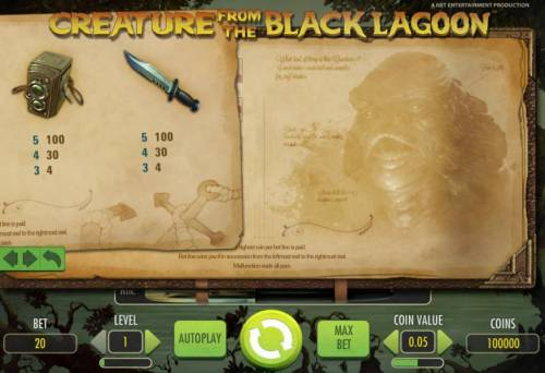 Creature from the Black Lagoon Review Slots slot game high symbols paytable continued