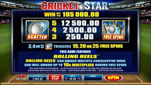 Cricket Star Review Slots Scatter symbol and Free Spins Symbol paytable and game rules