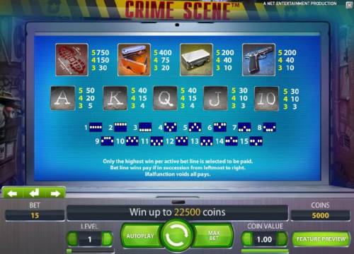Crime Scene review on Review Slots