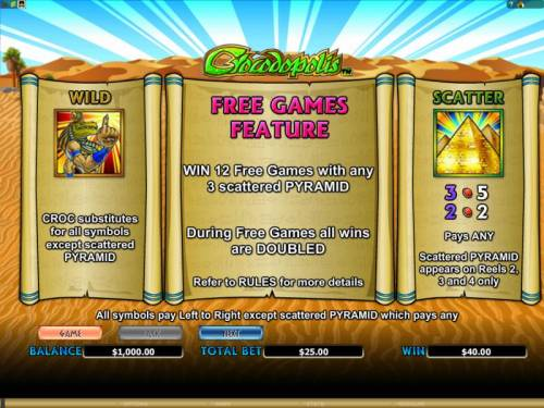 Crocodopolis Review Slots wild, free games feature and scatter rules