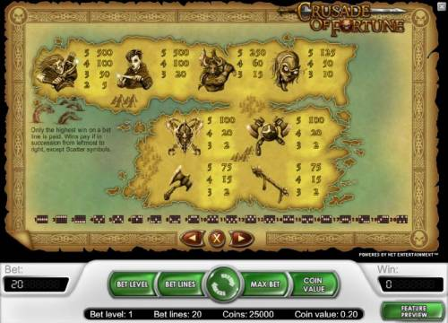 Crusade of Fortune Review Slots slot game symbols paytable and payline diagrams