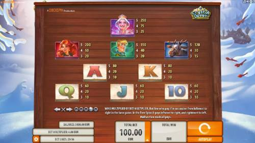 Crystal Queen review on Review Slots
