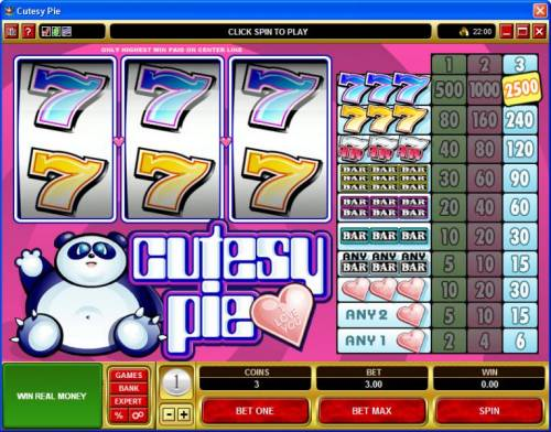 Cutesy Pie review on Review Slots