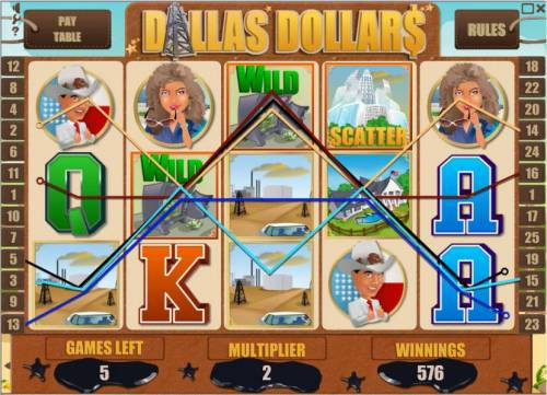 Dallas Dollars review on Review Slots