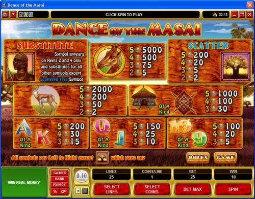 Dance of the Masai Review Slots