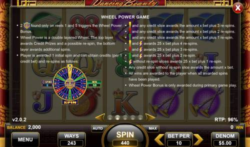 Dancing Beauty Review Slots Wheel Power Game Rules