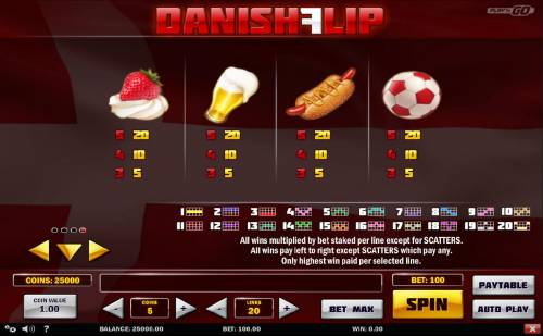 Danish Flip Review Slots Low value game symbols paytable