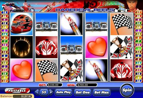 Daredevil Dave review on Review Slots
