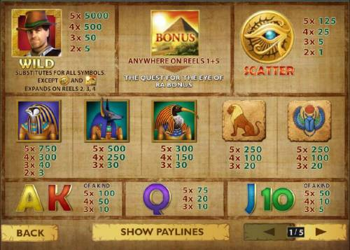 Daring Dave & the Eye of RA Review Slots slot game symbols paytable