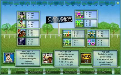 Day at the Races Review Slots Slot game symbols paytable