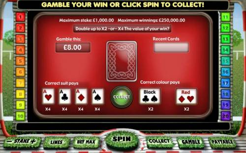 Day at the Races Review Slots Gamble Feature game board