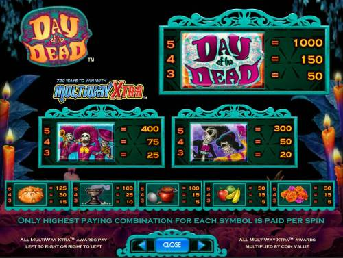 Day of the Dead Review Slots Slot game symbols paytable