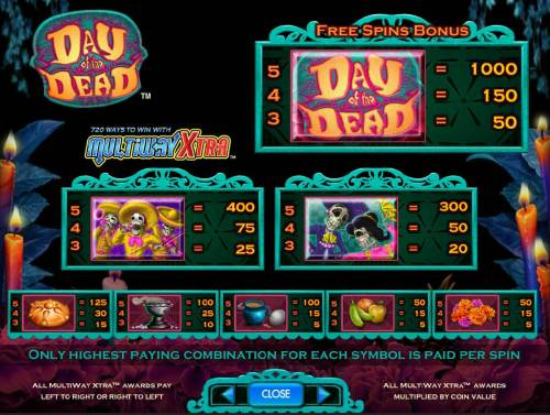 Day of the Dead Review Slots Free Spins Bonus Paytable