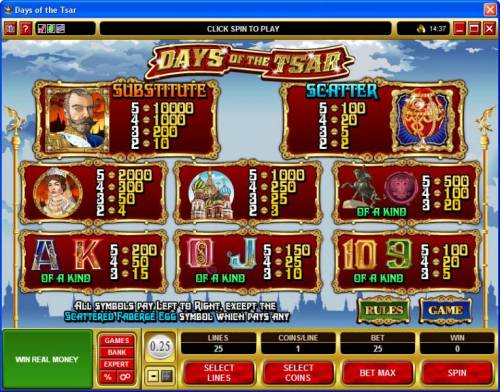 Days of the Tsar review on Review Slots