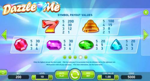 Dazzle Me Review Slots Slot game symbols paytable - Only highest win per bet line is paid. Bet line wins pay if in succession from leftmost reel to rightmost reel. Malfunction voids all pays and plays.