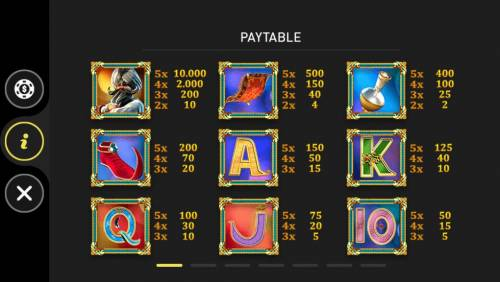 Desert Oasis Review Slots Paytable