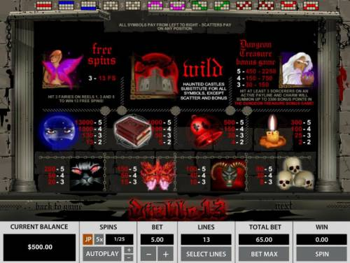 Diablo 13 Review Slots Scatter, Wild, Bonus and slot game symbols paytable.