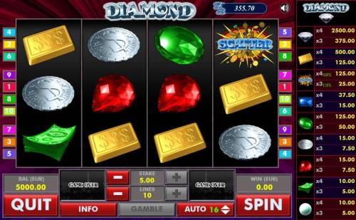 Diamond Review Slots Main game board featuring five reels and 10 paylines with a $2,500 max payout.