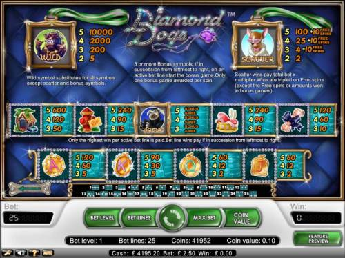Diamond Dogs Review Slots wild, scatter symbol payout table