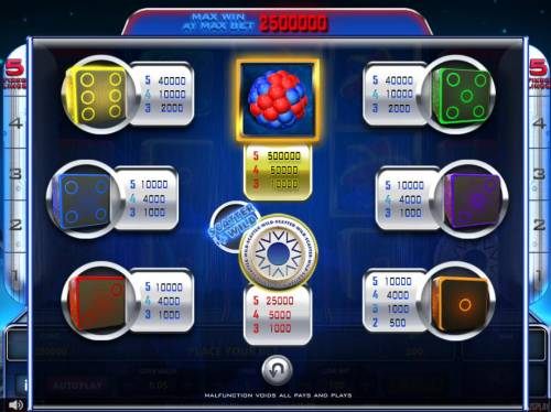 Dice Tronic Review Slots Slot game symbols paytable.