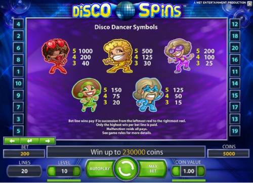Disco Spins Review Slots disco dancer symbols paytable