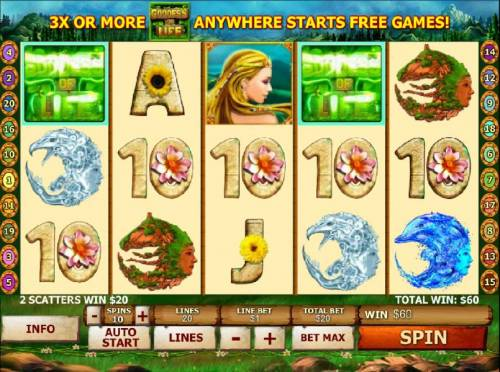 Goddess of Life Review Slots a pair of scatter symbols and winning paylines triggers a $60 payout