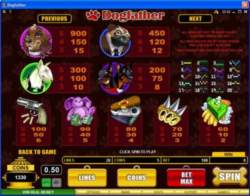 Dogfather Review Slots