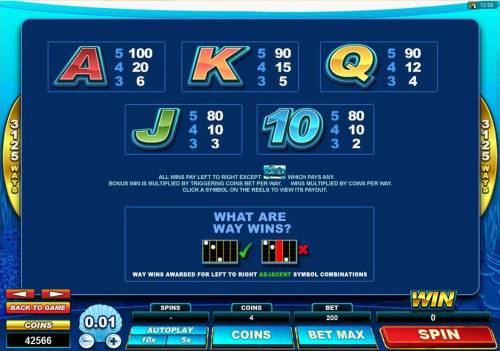 Dolphin Coast Review Slots Low value game symbols paytable.