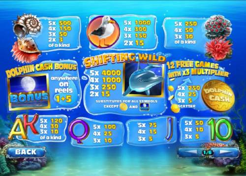 Dolphin Cash Review Slots slot game symbols paytable