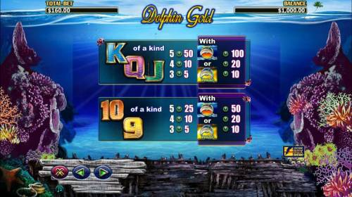 Dolphin Gold review on Review Slots
