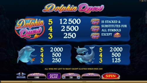 Dolphin Quest Review Slots slot game high value symbols paytable