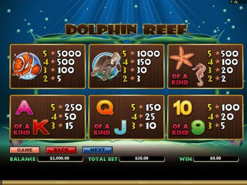 Dolphin Reef Review Slots slot game symbols paytable