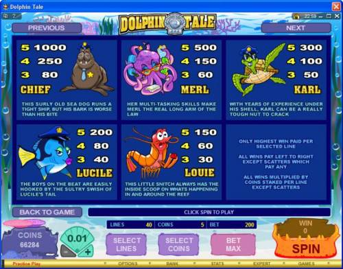 Dolphin Tale review on Review Slots