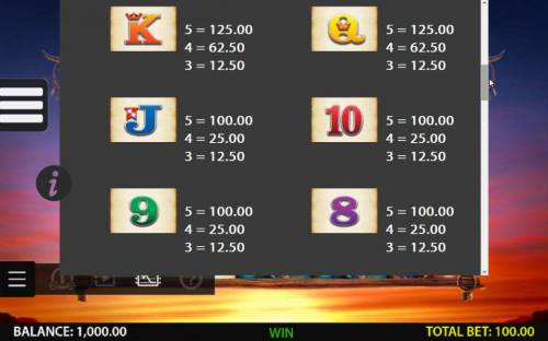 Double Buffalo Spirit Review Slots Low value game symbols paytable