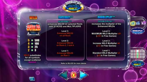 Double Play SuperBet Review Slots Wild symbol paytable and superbet and doubleplay rules.
