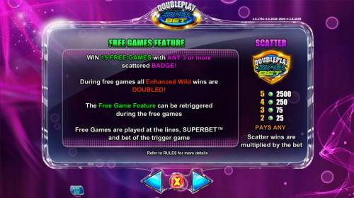 Double Play SuperBet Review Slots Scatter symbol paytable and Free Games Feature Rules.